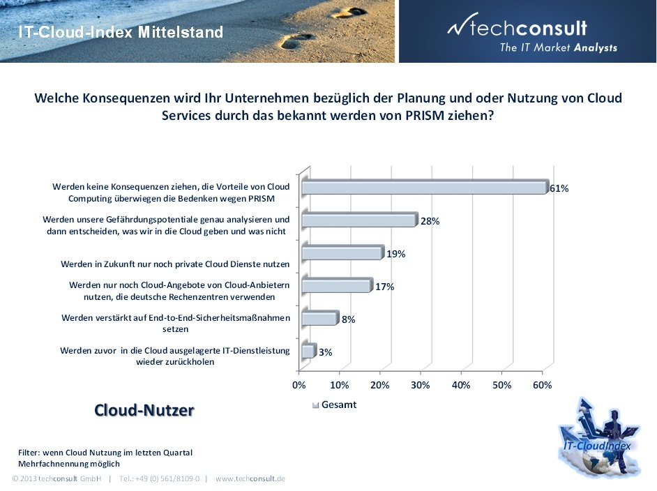 IT-Cloud-Index Q3-2013 1.jpg