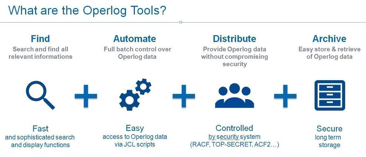 What are Operlog Tools. Abb. Beta Systems.JPG
