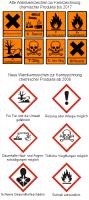 Alte und neue Warnkennzeichen