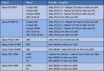 Epson-Nikon-Bundle - Angebote im Überblick