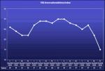 VDI-Innovationsklima-Index