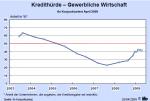 Kredithürde für die Gewerbliche Wirtschaft