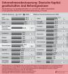 Steuerbelastung im internationalen Vergleich