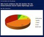 Umfrage zur Datensicherheit