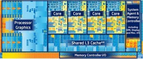 """Intels 3. Generation der Core-Prozessoren (""""Ivy Bridge"""")"""