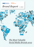 The Most Valuable Social Media Brands 2012