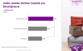 Yahoo-Studie: Alle Wege führen ins Web