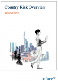 Coface Country Risk Overview Spring 2012