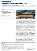 Überblick Unternehmensinsolvenzen, © Coface 2012
