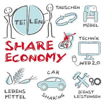 """Sharing"