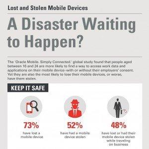 Infografik: Verloren und gestohlen, © Oracle