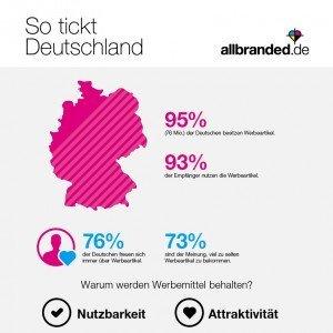 """Infografik: nützliche Werbegeschenke (""""So tickt Deutschland""""), © allbranded GmbH"""