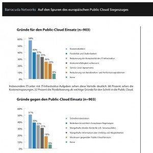 Whitepaper: Auf den Spuren des europäischen Public Cloud Siegeszuges, ©Barracuda Networks