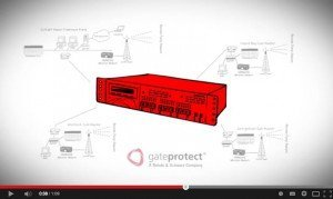 YouTube-Video: Protection of Critical Infrastructures with gateprotect Network Protector, © Gateprotect