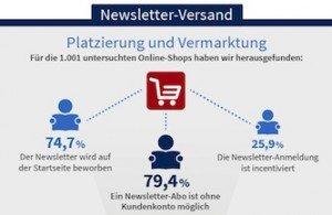 Publicare eCommerce-Studie 2015, ©Publicare