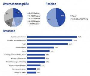 IT - Systemeinführung im Mittelstand, ©Kienbaum