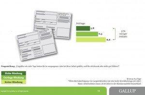 Engagement Index Deutschland, © Gallup, Inc.
