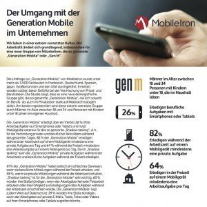 Der Umgang mit der Generation Mobile im Unternehmen, ©MobileIron