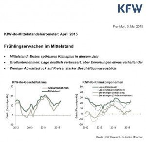 Mittelstandsbarometer April 2015, © KfW/ifo