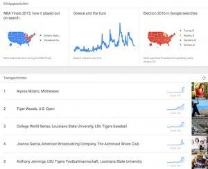 Google Trends, © Google Inc.