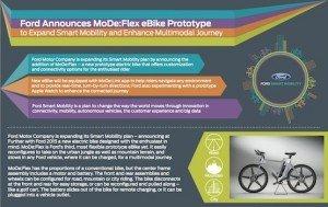 MoDe:Flex-Factsheet, ©Ford Motor Company