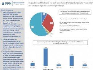 Outsourcing des Controllings, © Dr. Bernt R. A. Sierke