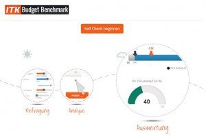 ITK-Budget-Benchmark, © techconsult – Pironet NDH