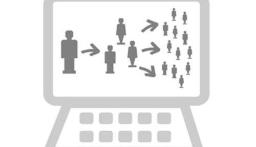 Was Kunden zu Online-Empfehlungen anregt