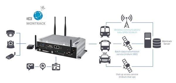 Die Video-Flottenüberwachung bekommt Augmented Reality