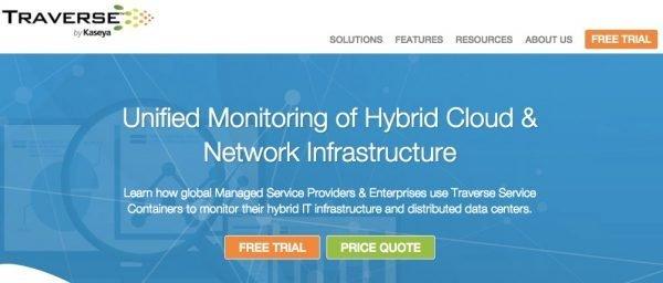 Verbessertes Monitoring konfiguriert automatisch