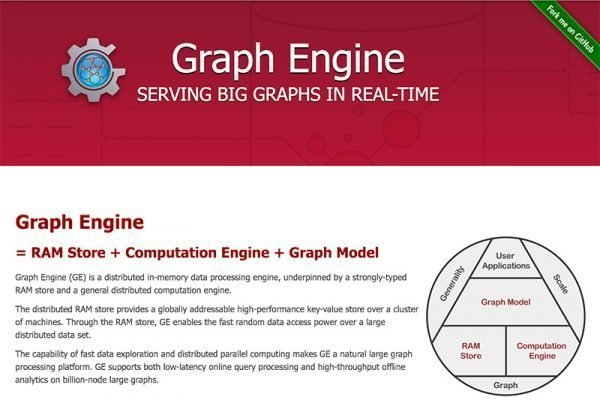Microsoft macht seine Graph Engine zu Open Source