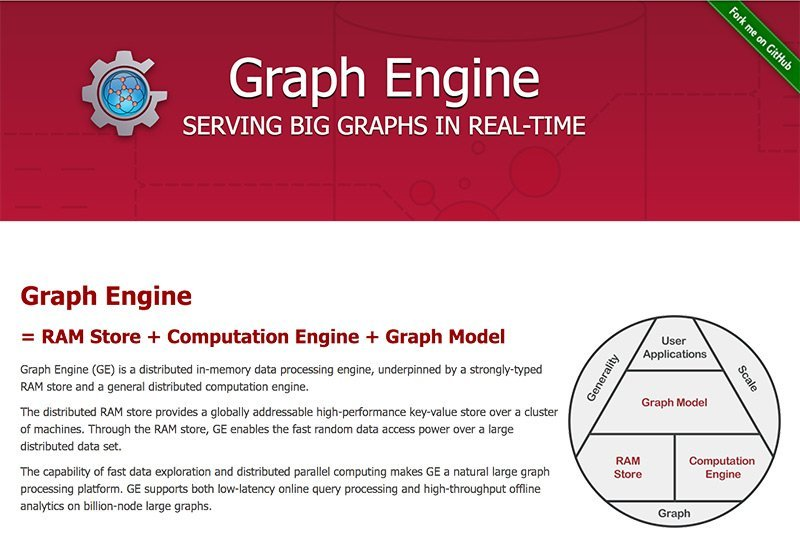 Open SourceMicrosoft macht seine Graph Engine zu Open Source