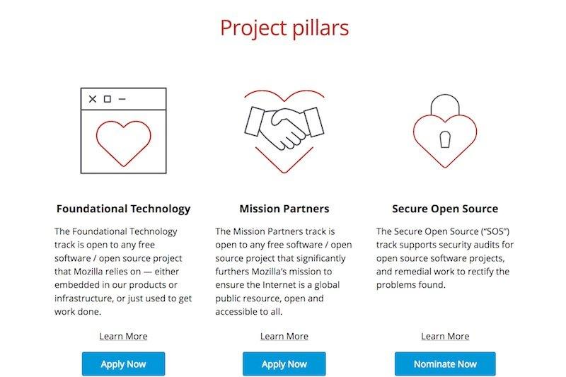 Open SourceMozilla fördert die Entwicklung weiterer MOSS-Projekte