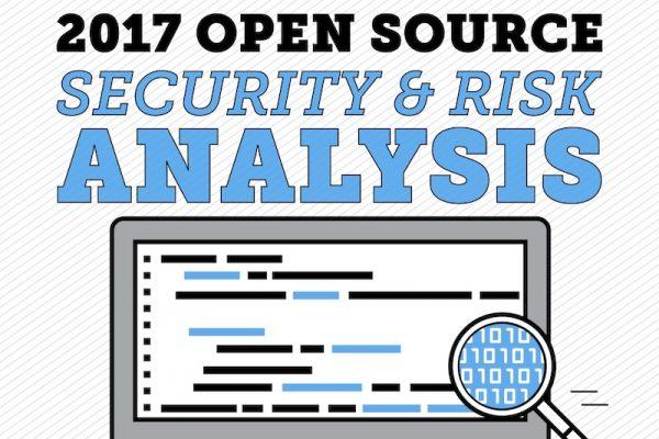 Fast jede Anwendung verwendet Open-Source-Code