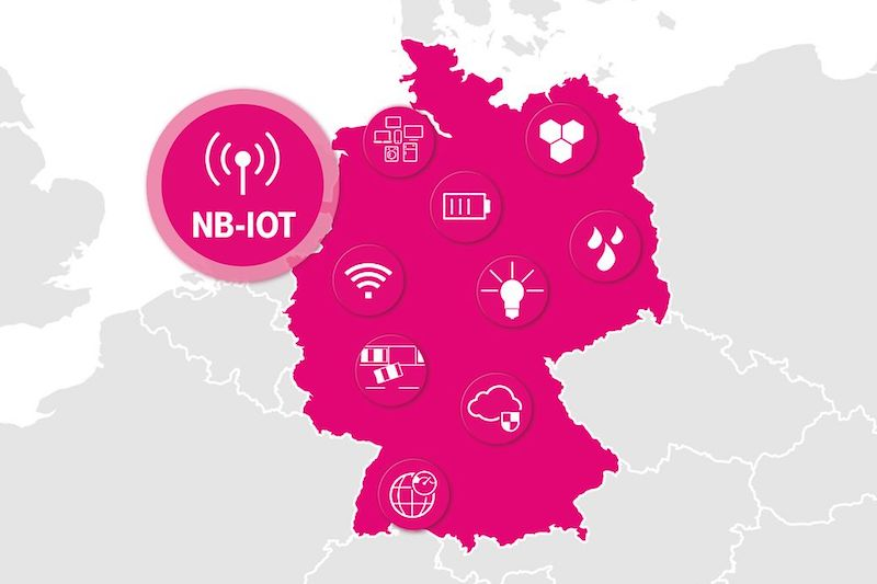 ©Deutsche Telekom AG