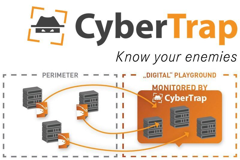 © CyberTrap Software GmbH