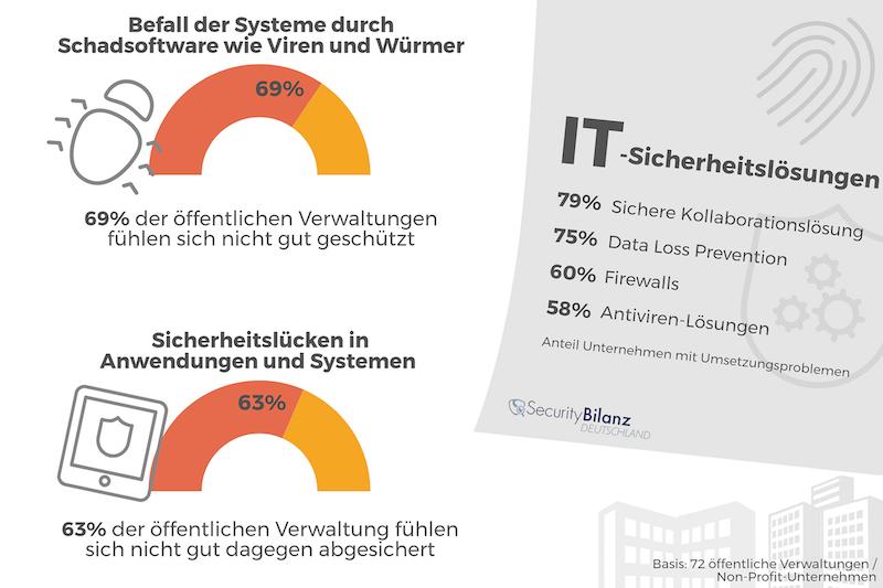 ©techconsult GmbH