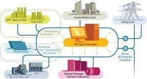 Siemens versorgt Smart Cities mit Tretstrom