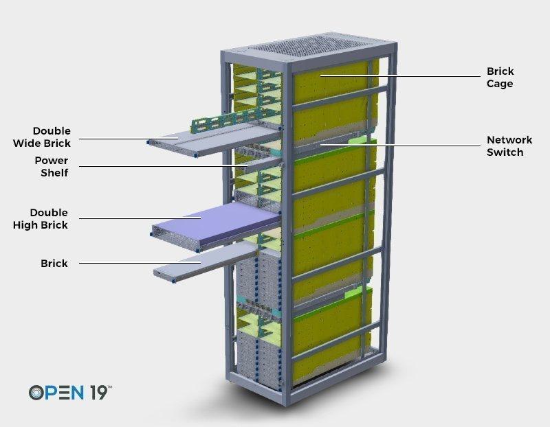RechenzentrenOpen-Projekte setzen einfache Rack-Design-Standards