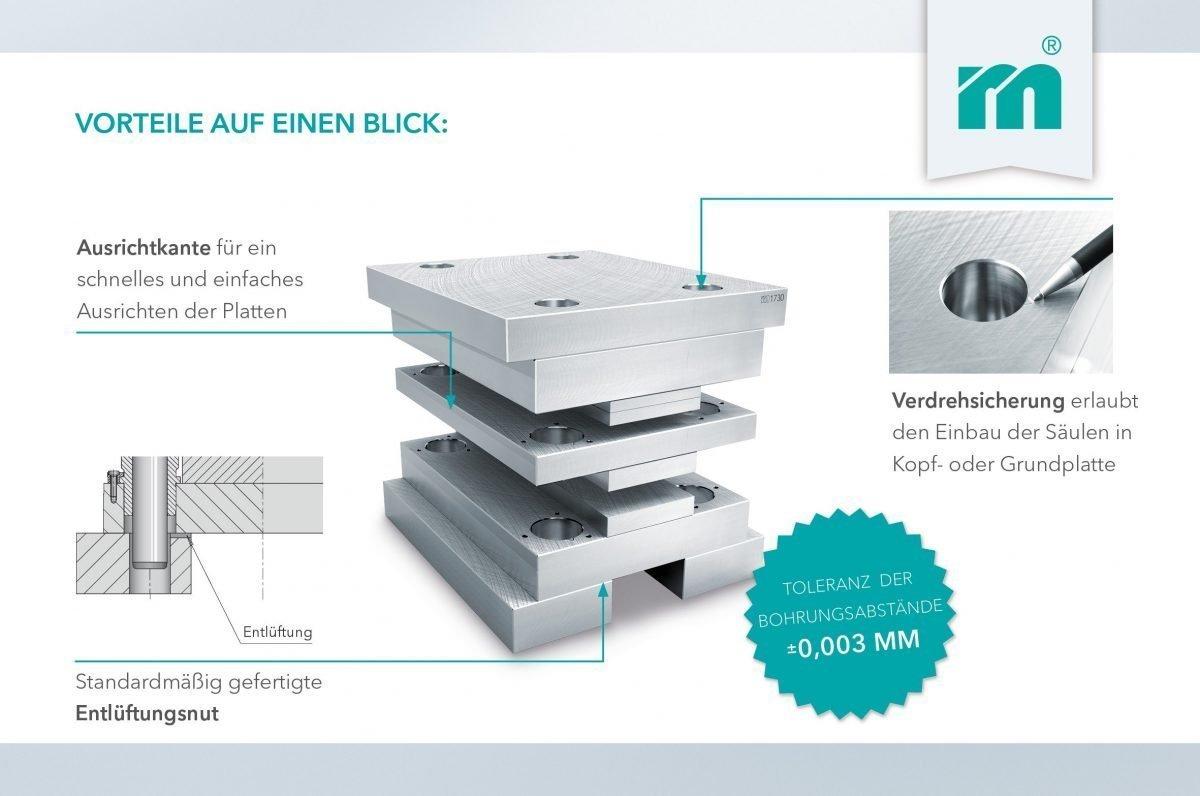 © Meusburger Georg GmbH & Co KG