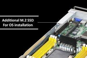 Starker High-Density-Server passt in 2 HE