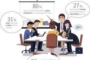 8 von 10 Angestellten würden lieber arbeiten