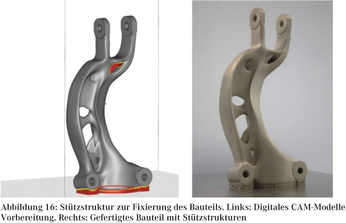 3D-DruckGesenkschmieden schlägt Laser Beam Melting