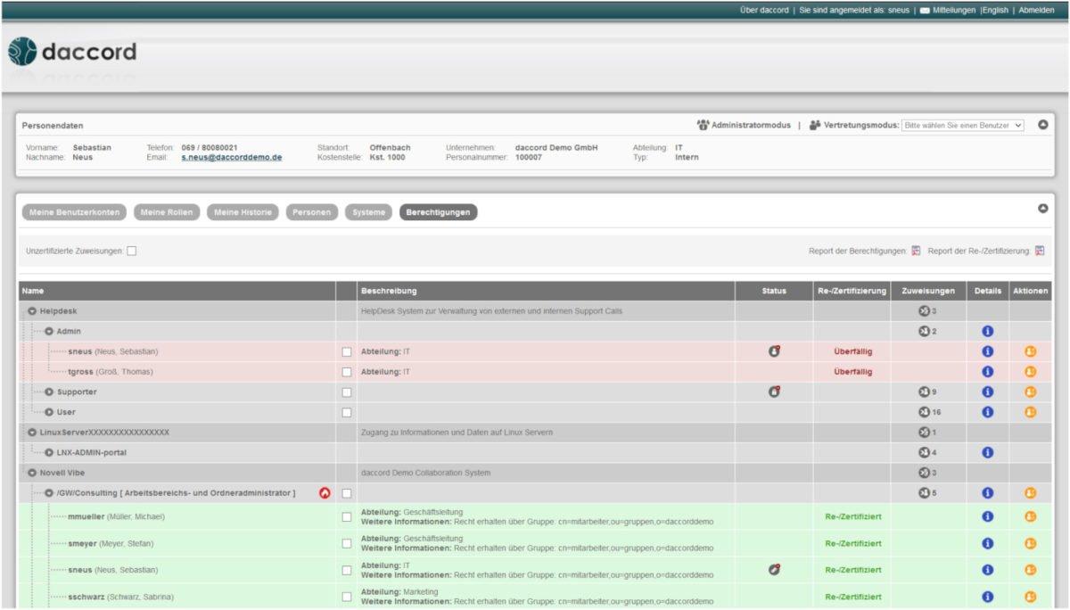 DatenschutzDaccord kontrolliert den Zugriff auf Patientendaten