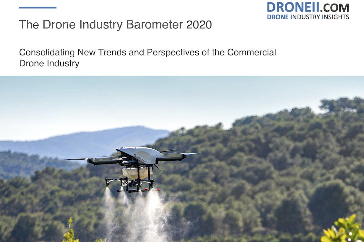 © Drone Industry Insights