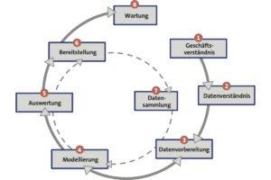 Neuer VDMA-Praxisleitfaden zeigt, wie KI machbar ist